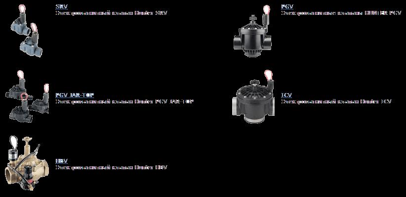 Контроллер полива - 11